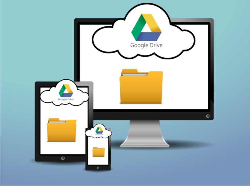google drive available for all devices