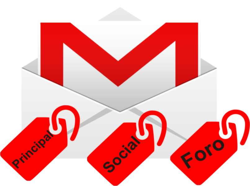 default Gmail tags