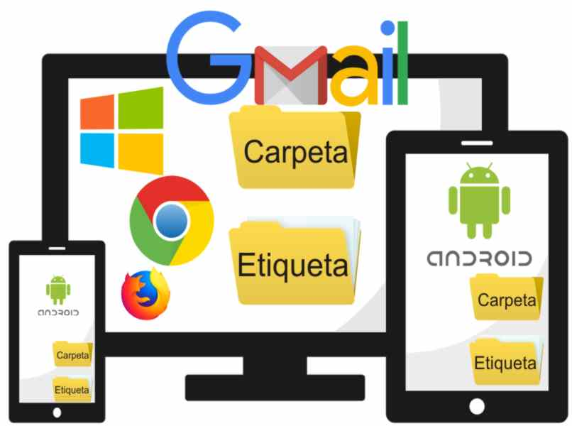 create Gmail tags on all devices