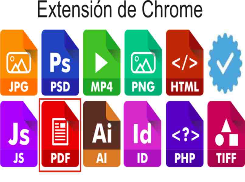 chrome format extensions available