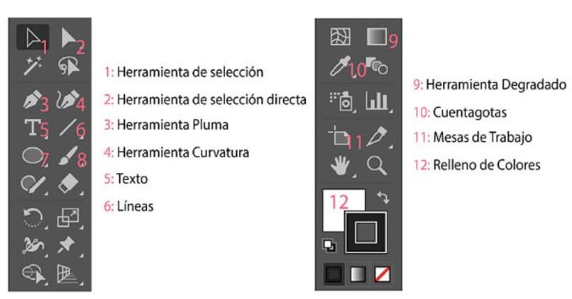 adobe guide coloring tool panel