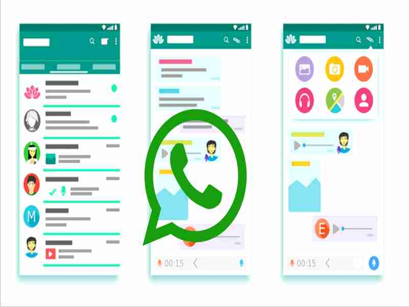 group chat interface on WhatsApp