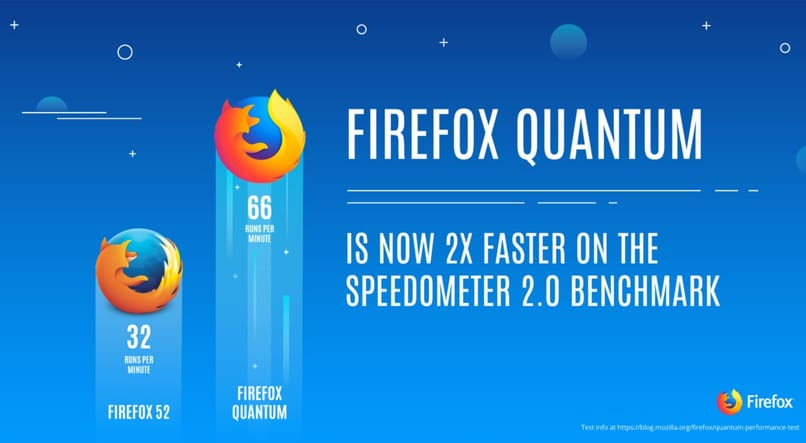 download the firefox quantum browser to your computer