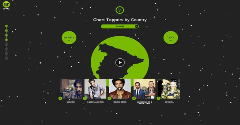 tutorial to read in the spotify dashboard in another language