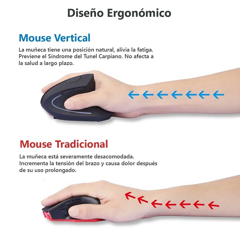 the advantages use the ergonomic health of the mouse