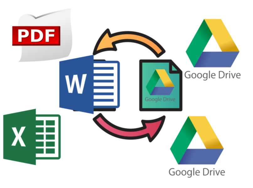 convert documents to Google format